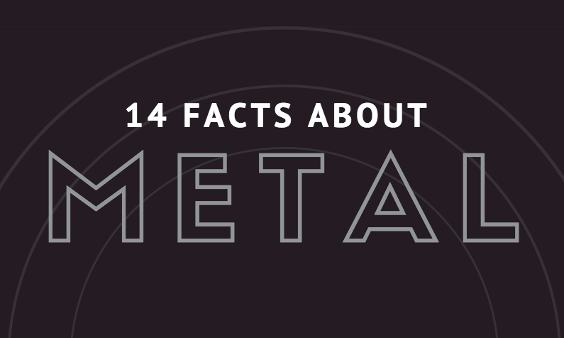 Sheet Metal | 14 Facts About Metal | All Metals Fabrication