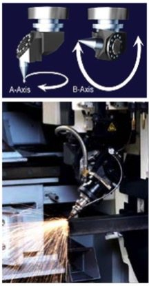 All Metals Fabrication's tube laser A-axis B-axis