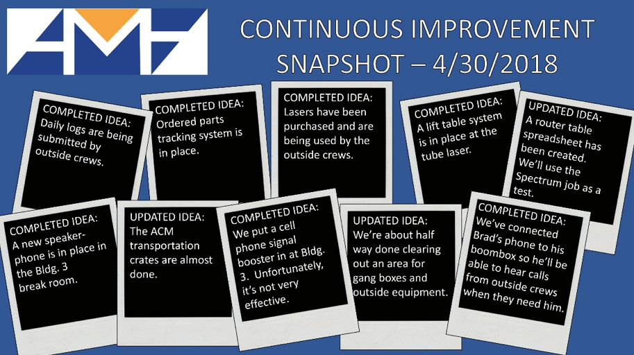 Continuous Improvement AMF