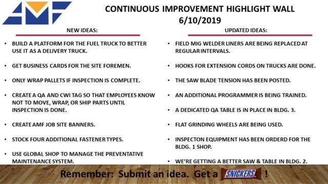 All Metals Fabrication Continuous Improvement, Jun 10